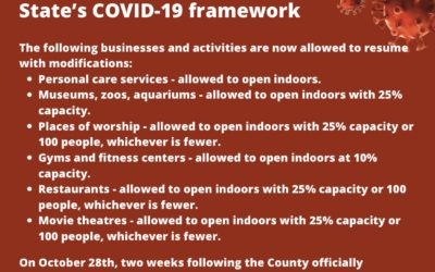 Local COVID-19 Update: Red Tier
